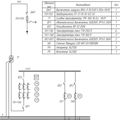 Принципиальные схемы систем холодоснабжения Вентпортал