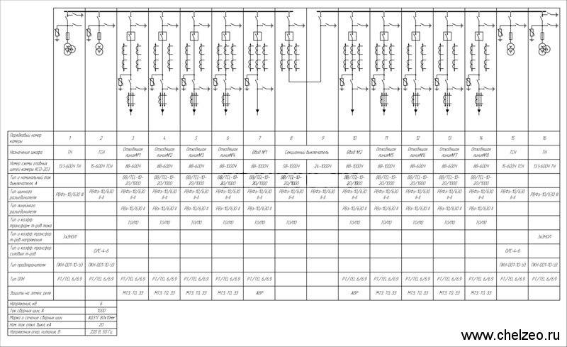 Схема блока предохранителей mercedes 210 545 03 00 Монтажные схемы необходимы для обозначения однолинейной схеме.