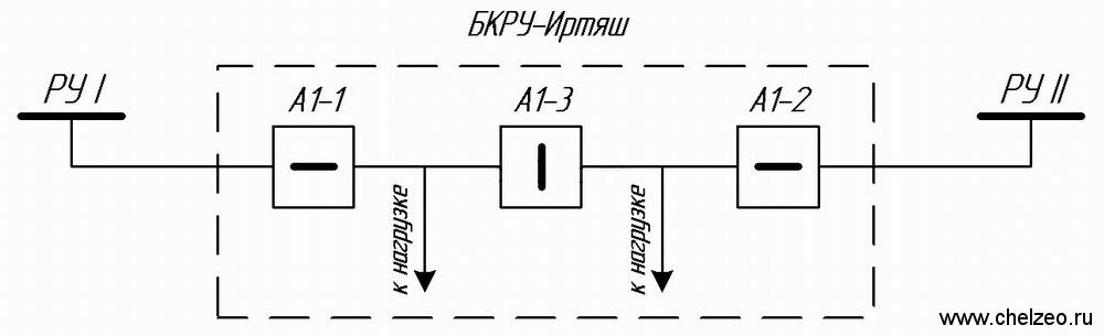 Схема БКРУ-Иртяш
