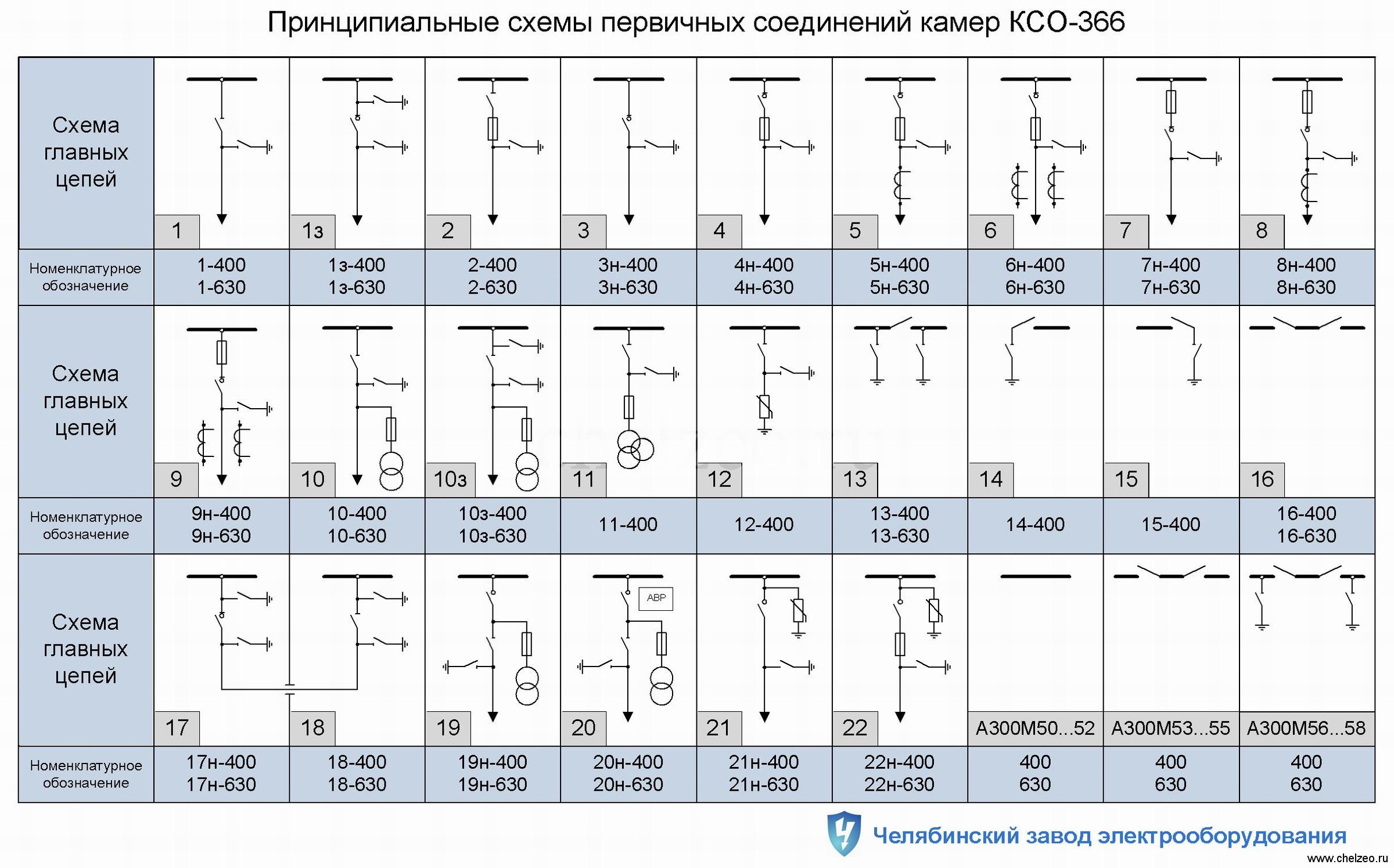 КСО-386 Принципиальные схемы первичных соединений камер(1,20Mb) .