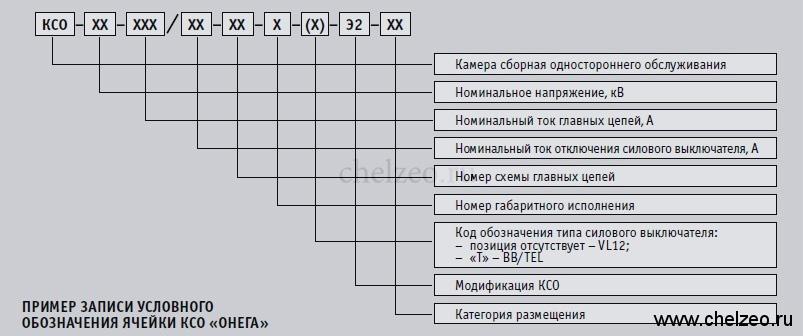 КСО-6(10)-Э2 «Онега»